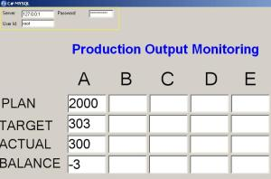 output monitoring production display