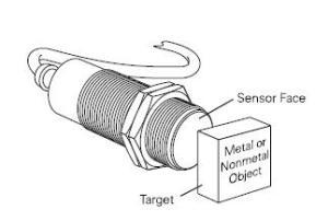 deteksi logam dan nonlogam