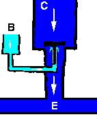 keran air  perumpamaan sebuah Transistor