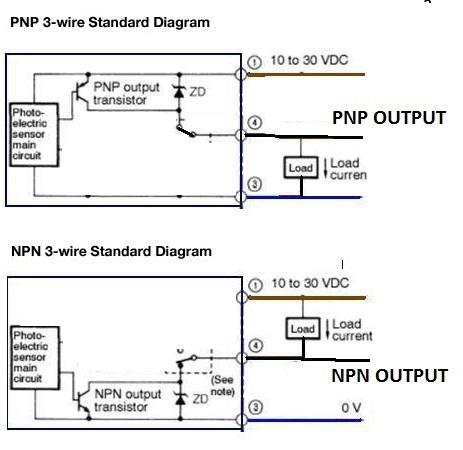 typeoutputsensor1