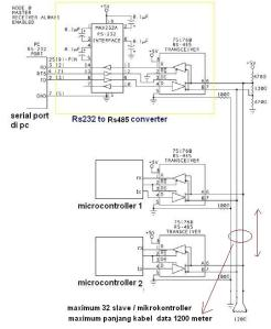 Rangkaian Rs485 network