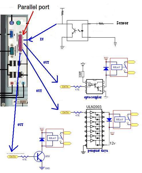 Input dan Output Paralel Port dengan C# | DASAR KOMPUTER BUAT PEMULA