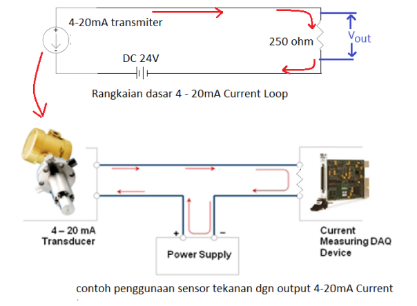 transmiter4-20ma