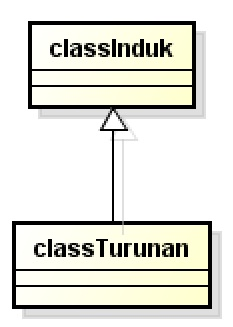 classturunan