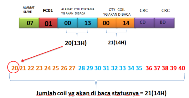 contohfc1