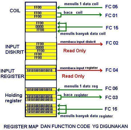 fcmap3