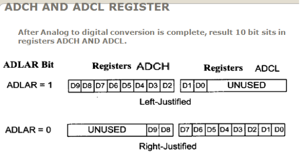 adch_adcl_register