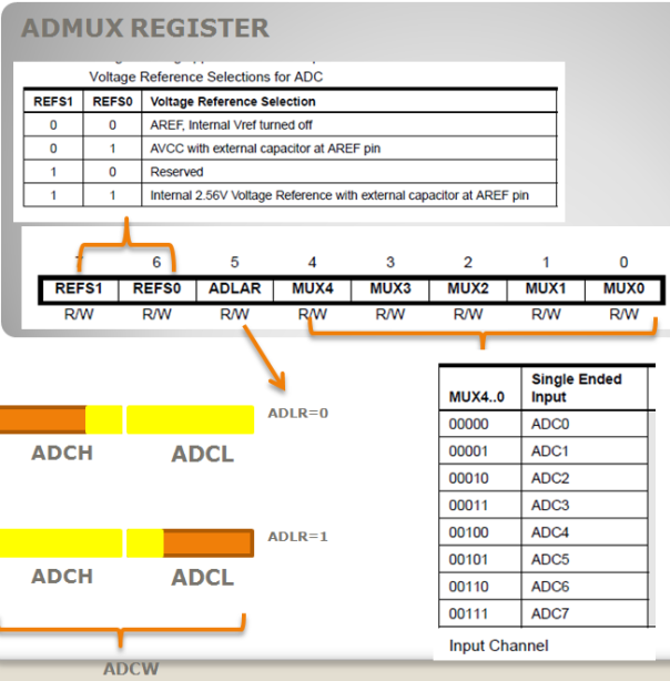 admux_register