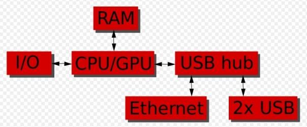 blok_diagram