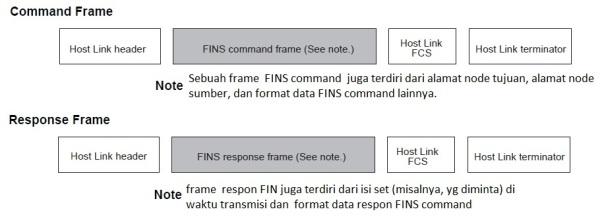 framefins