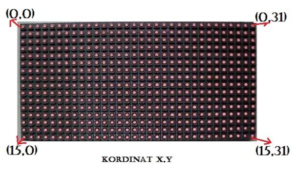 kordinat_p10