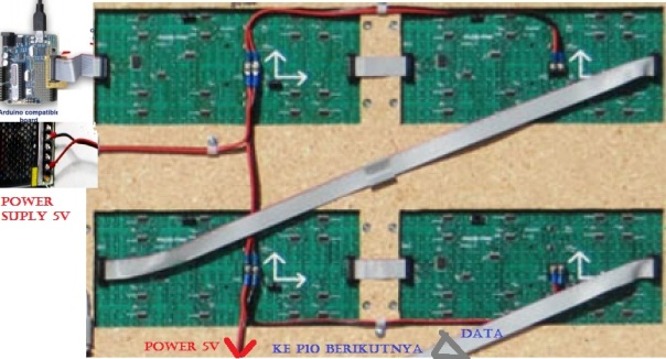 Pengetahuan Dasar Pemrograman Modul Led/Dot Matrik Display (DMD) P10